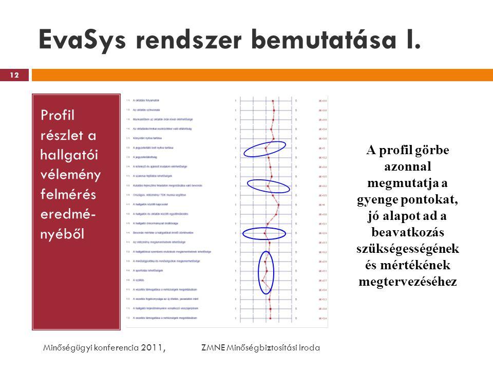 EvaSys rendszer bemutatása I.