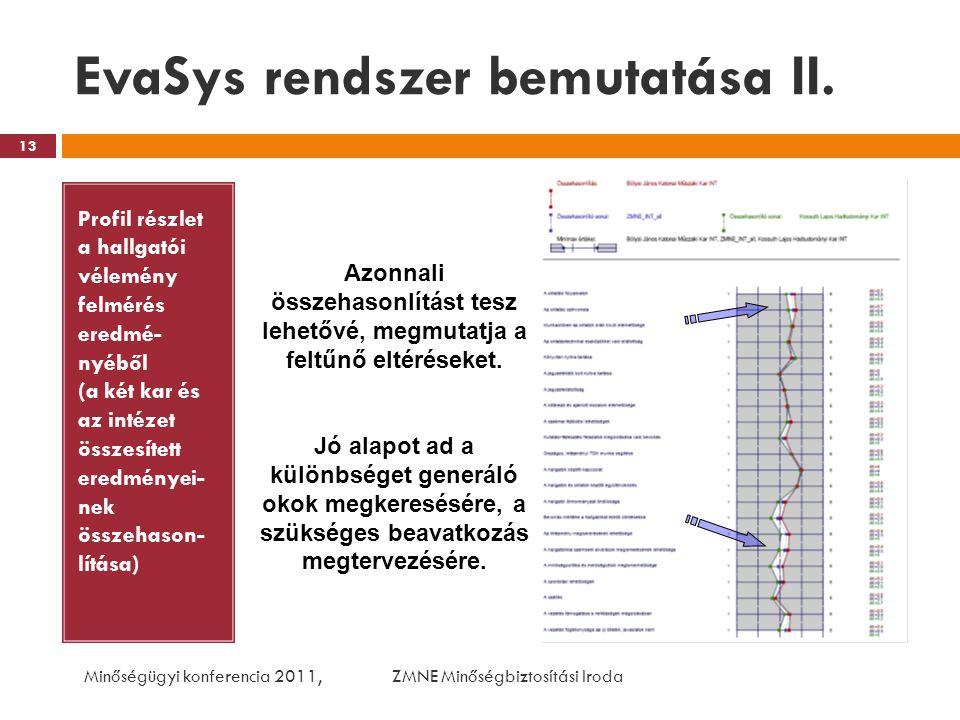 EvaSys rendszer bemutatása II.