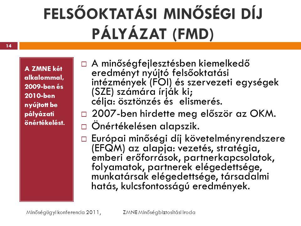 FELSŐOKTATÁSI MINŐSÉGI DÍJ PÁLYÁZAT (FMD)