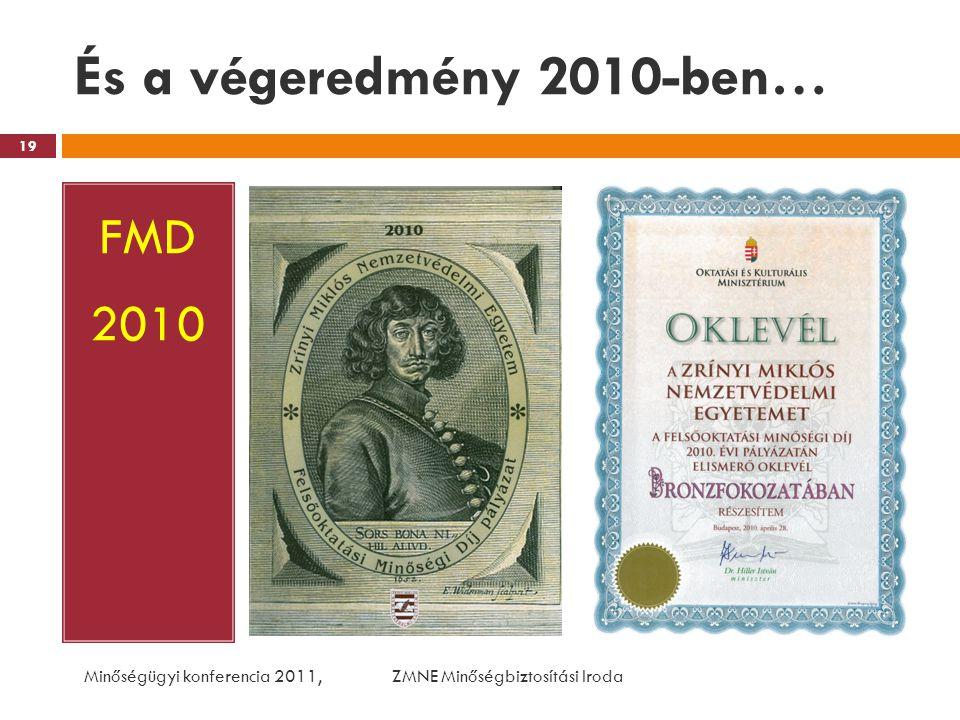 És a végeredmény 2010-ben… FMD 2010