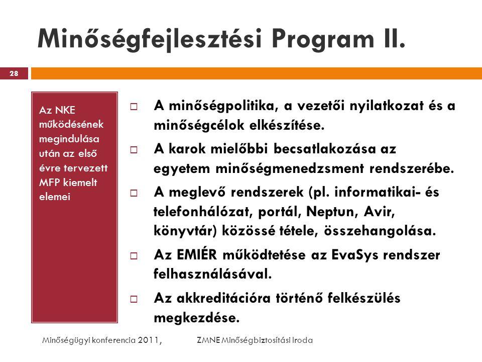 Minőségfejlesztési Program II.
