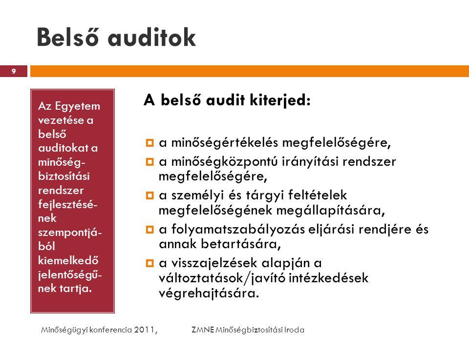 Belső auditok A belső audit kiterjed: