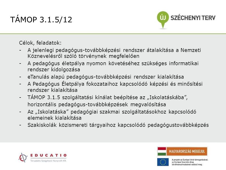 TÁMOP 3.1.5/12 Célok, feladatok: