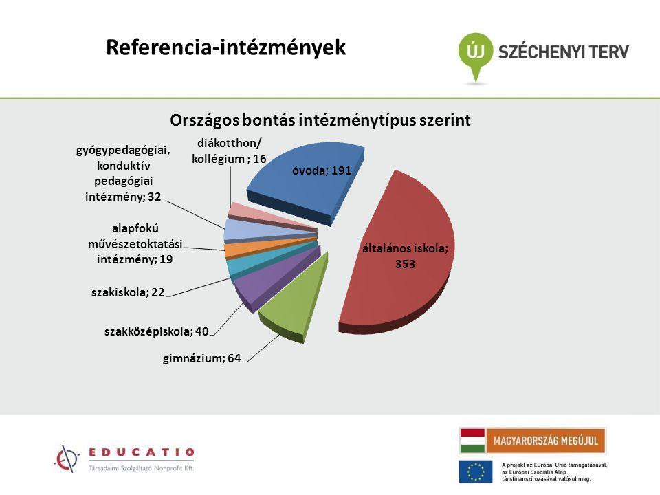 Referencia-intézmények