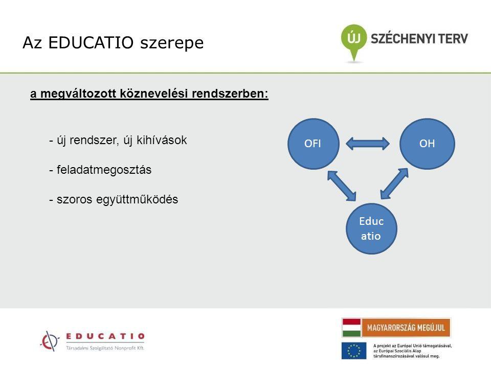 Az EDUCATIO szerepe a megváltozott köznevelési rendszerben: OFI OH