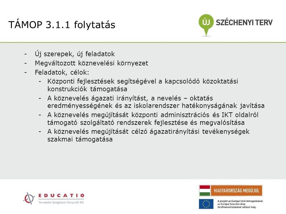 TÁMOP 3.1.1 folytatás Új szerepek, új feladatok