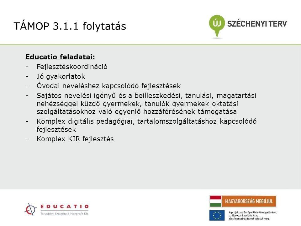 TÁMOP 3.1.1 folytatás Educatio feladatai: Fejlesztéskoordináció