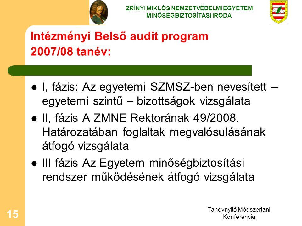 Intézményi Belső audit program 2007/08 tanév: