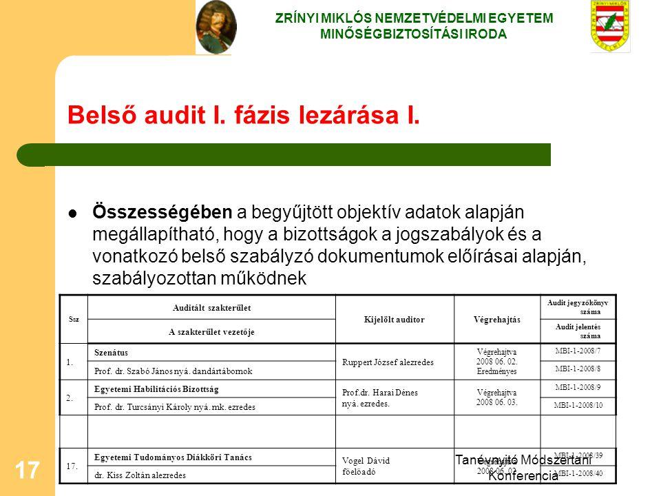 Belső audit I. fázis lezárása I.