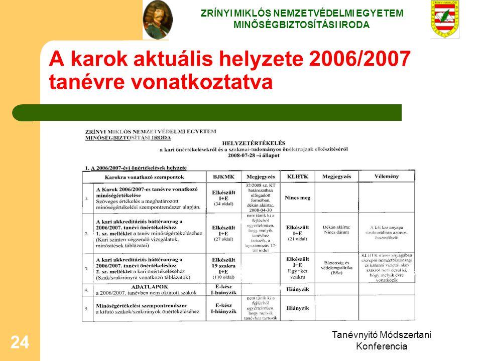 A karok aktuális helyzete 2006/2007 tanévre vonatkoztatva