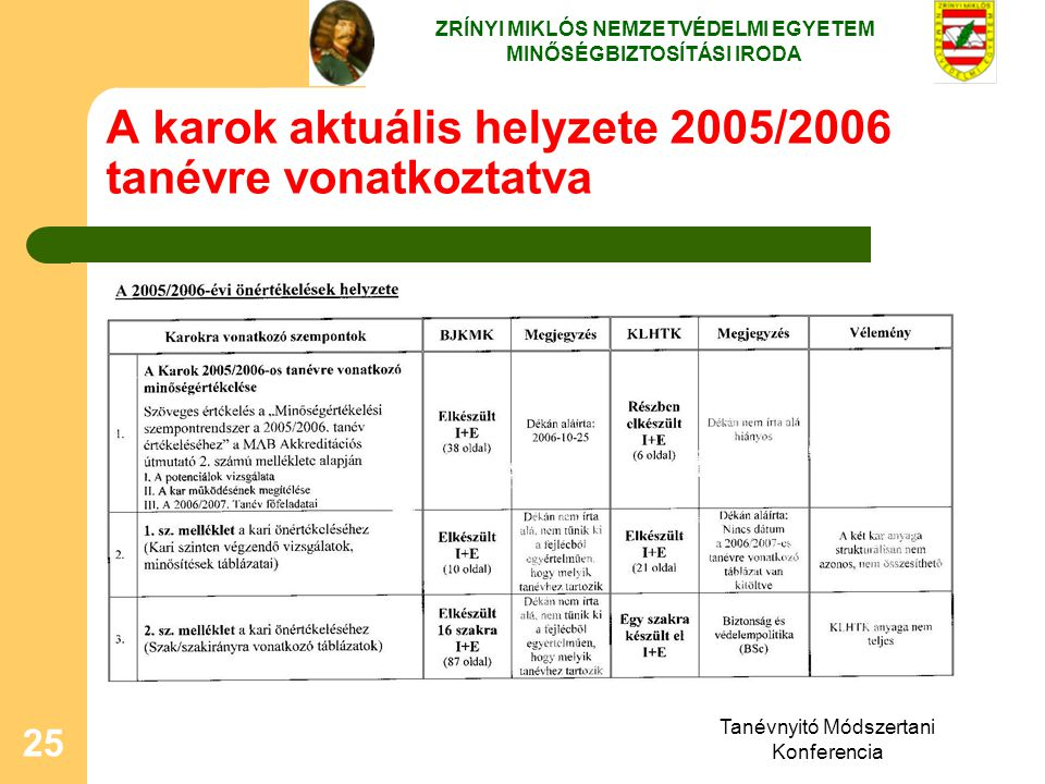 A karok aktuális helyzete 2005/2006 tanévre vonatkoztatva