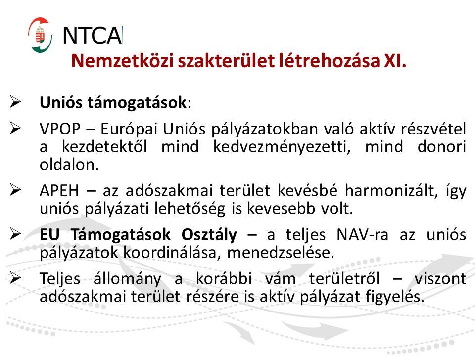 Nemzetközi szakterület létrehozása XI.