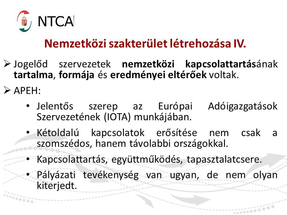 Nemzetközi szakterület létrehozása IV.