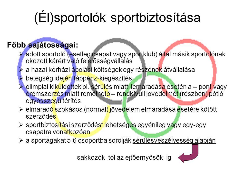 (Él)sportolók sportbiztosítása