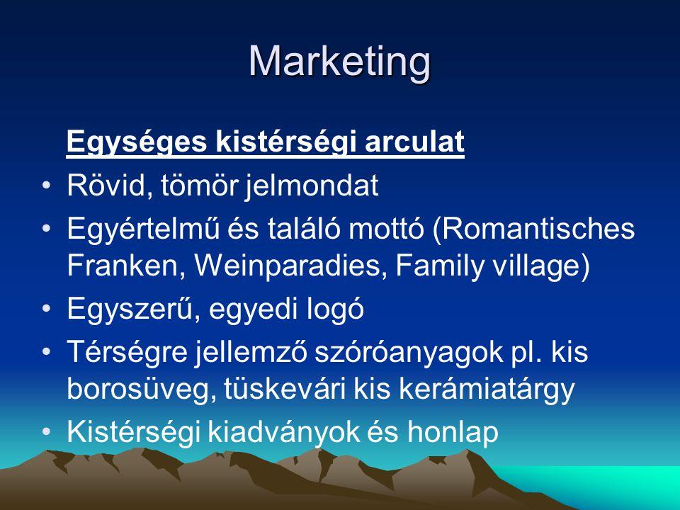 Marketing Egységes kistérségi arculat Rövid, tömör jelmondat