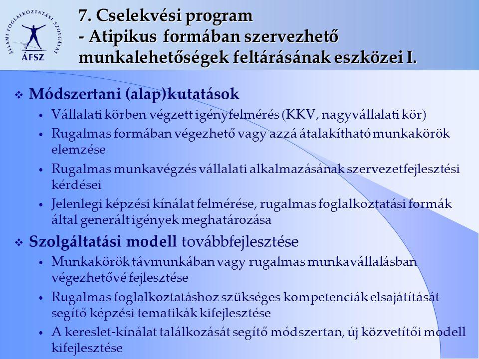 7. Cselekvési program - Atipikus formában szervezhető munkalehetőségek feltárásának eszközei I.