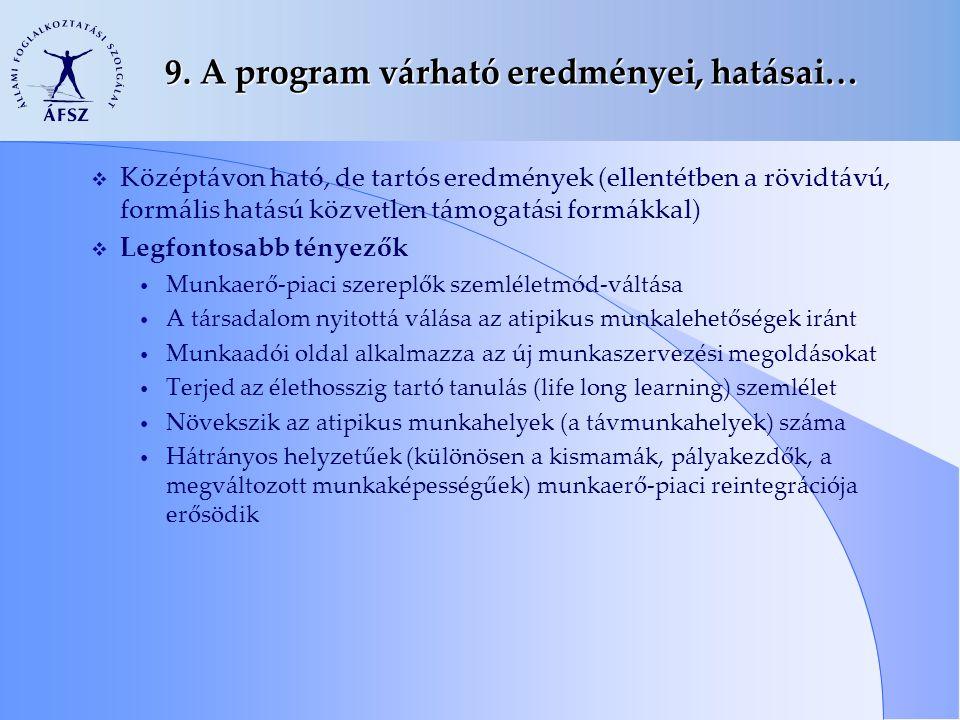 9. A program várható eredményei, hatásai…