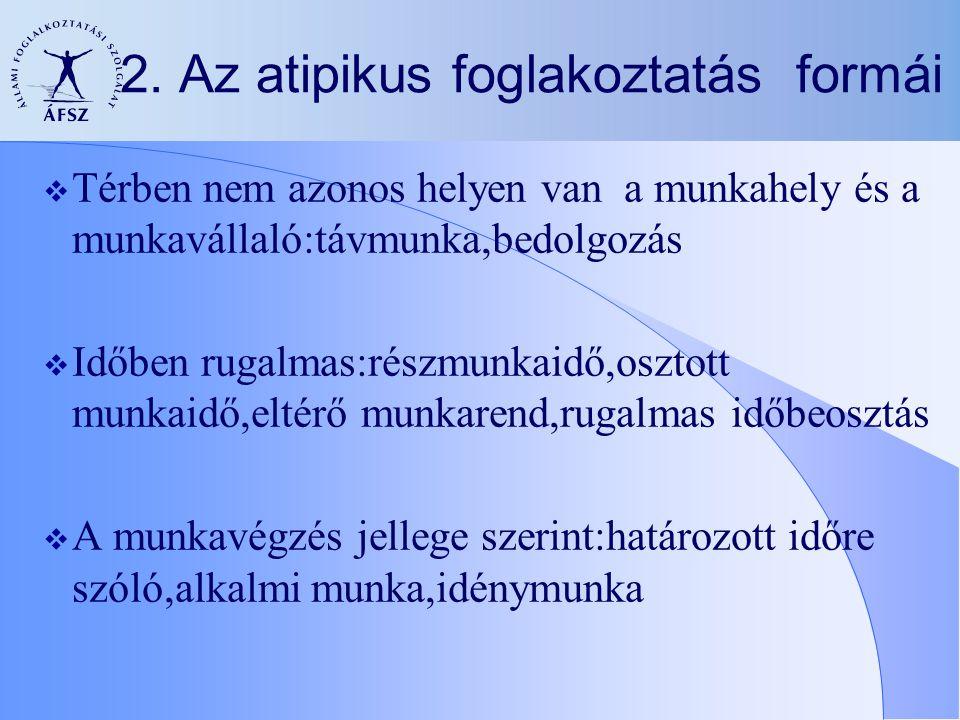 2. Az atipikus foglakoztatás formái
