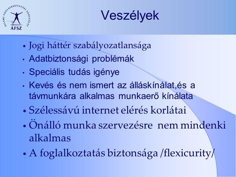 Veszélyek Szélessávú internet elérés korlátai