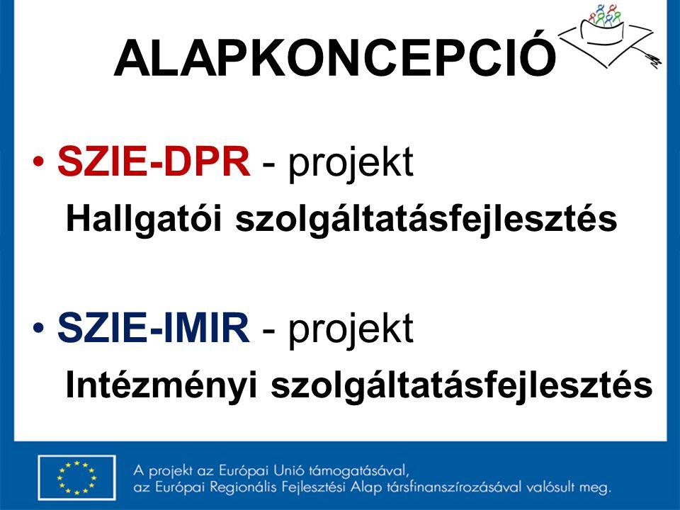 ALAPKONCEPCIÓ SZIE-DPR - projekt SZIE-IMIR - projekt