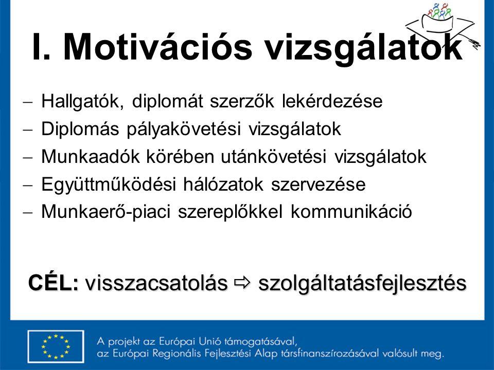 I. Motivációs vizsgálatok