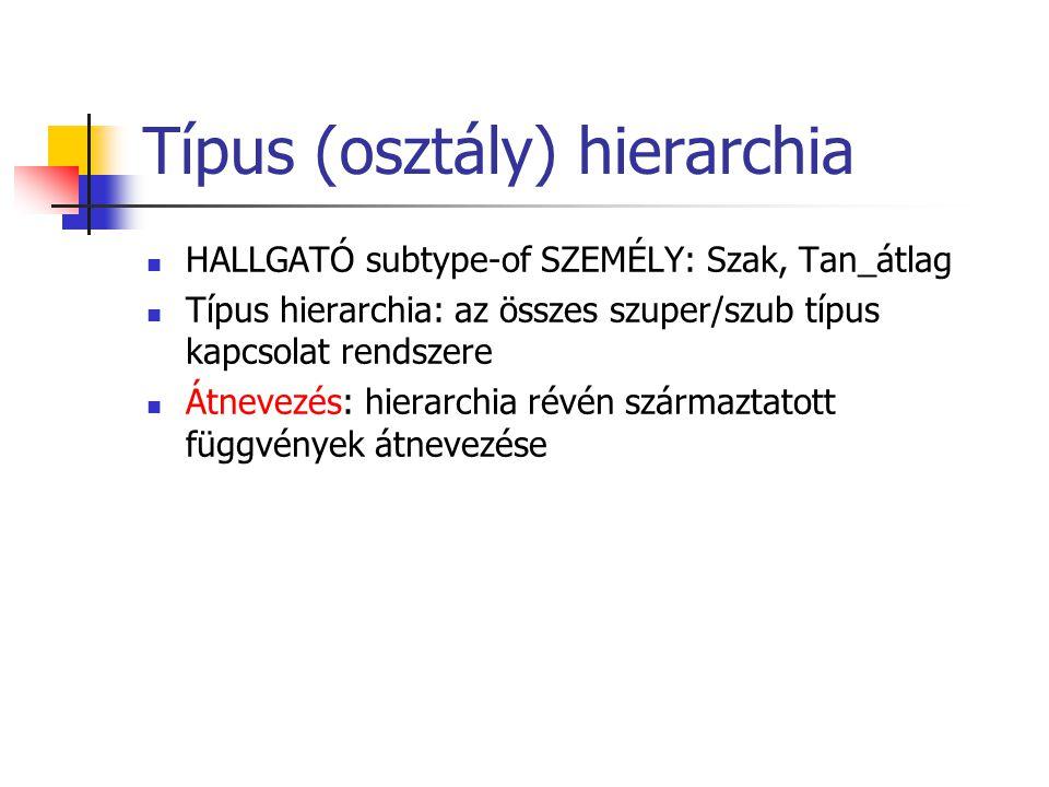 Típus (osztály) hierarchia