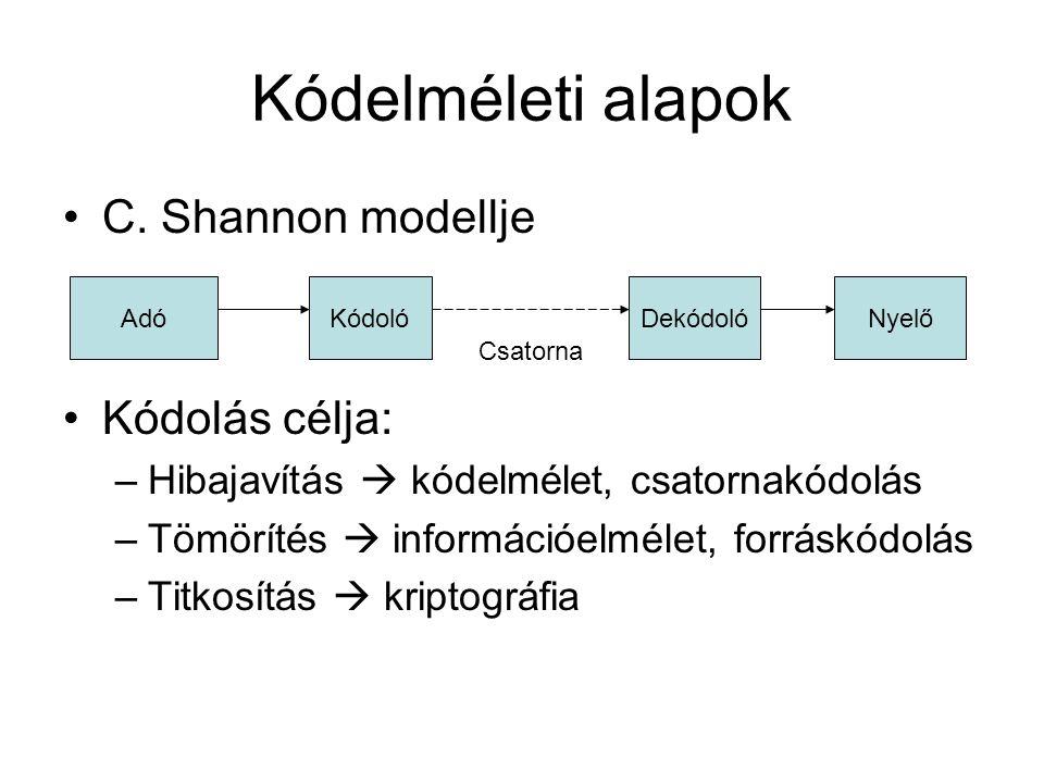 Kódelméleti alapok C. Shannon modellje Kódolás célja:
