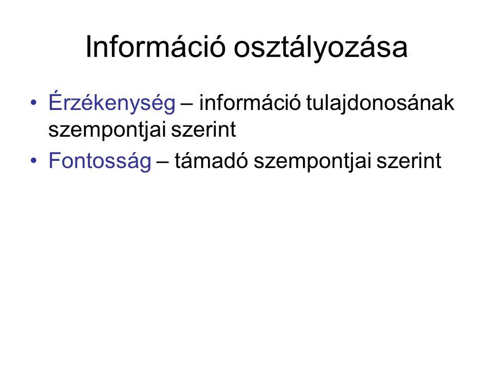 Információ osztályozása