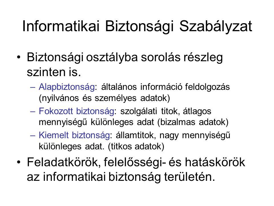 Informatikai Biztonsági Szabályzat