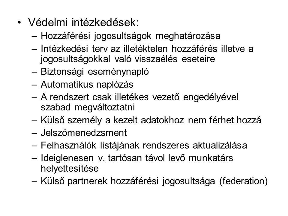 Védelmi intézkedések: