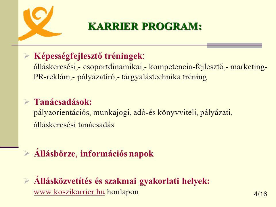 KARRIER PROGRAM: