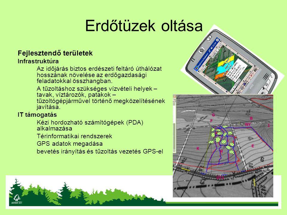 Erdőtüzek oltása Fejlesztendő területek Infrastruktúra