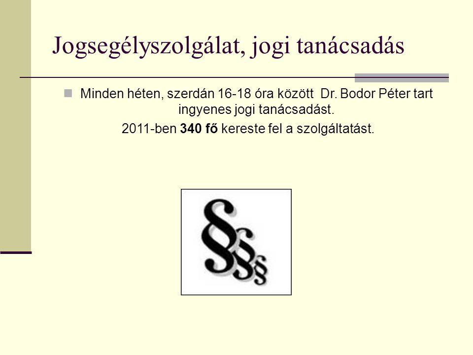 2011-ben 340 fő kereste fel a szolgáltatást.