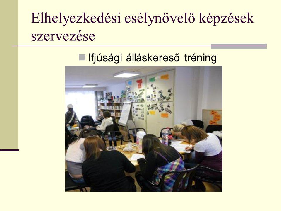 Ifjúsági álláskereső tréning
