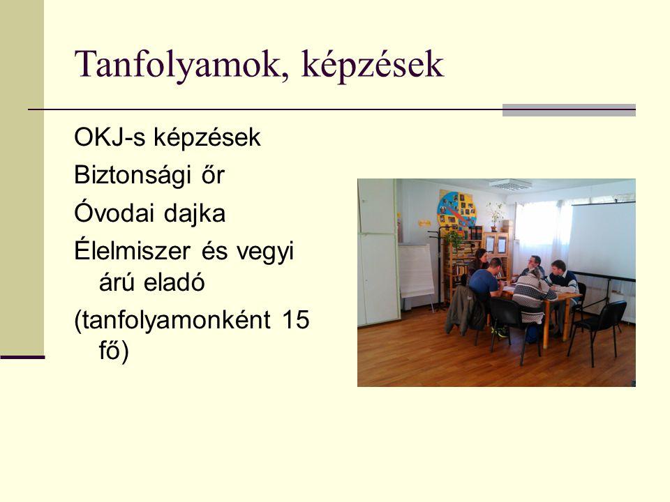 Tanfolyamok, képzések OKJ-s képzések Biztonsági őr Óvodai dajka
