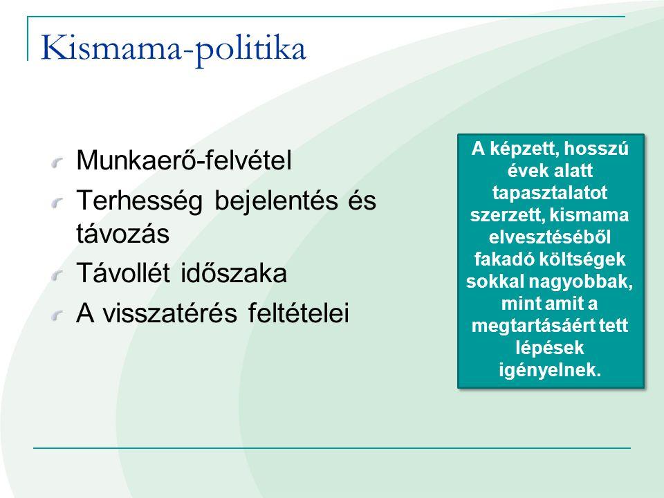 Kismama-politika Munkaerő-felvétel Terhesség bejelentés és távozás