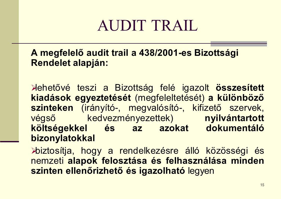 AUDIT TRAIL A megfelelő audit trail a 438/2001-es Bizottsági Rendelet alapján: