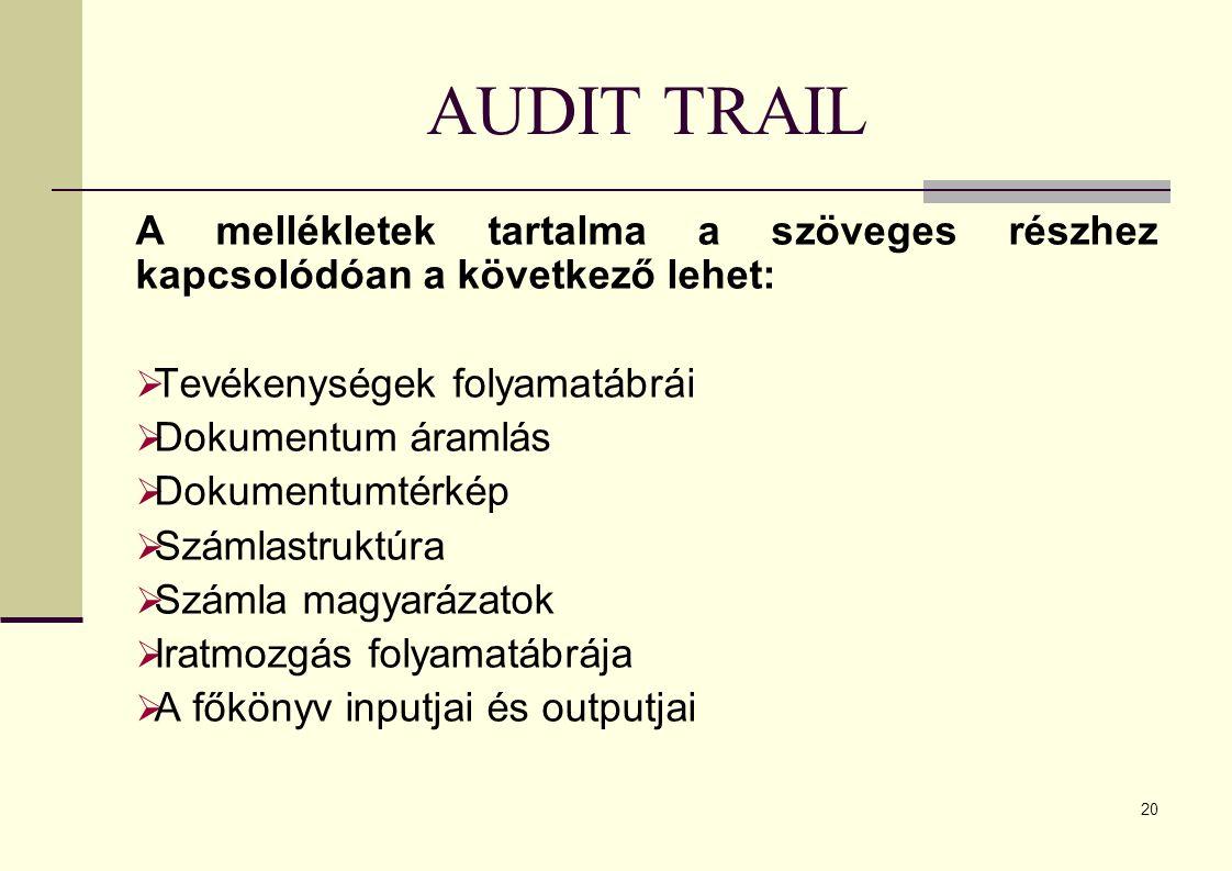 AUDIT TRAIL A mellékletek tartalma a szöveges részhez kapcsolódóan a következő lehet: Tevékenységek folyamatábrái.