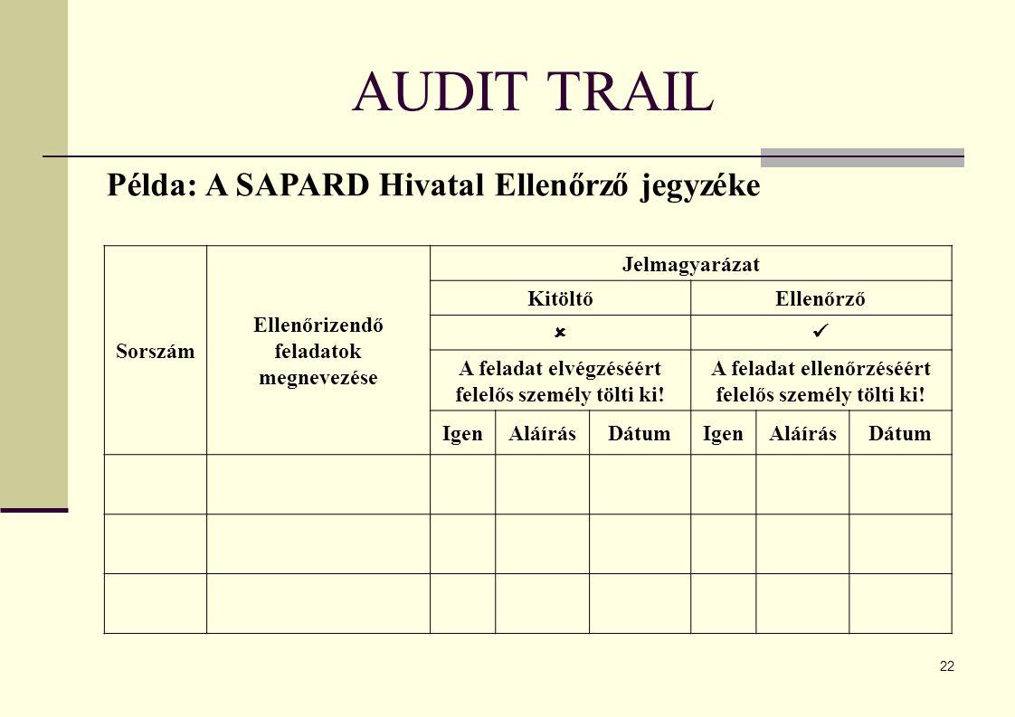 AUDIT TRAIL Példa: A SAPARD Hivatal Ellenőrző jegyzéke Sorszám