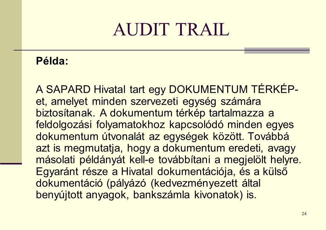 AUDIT TRAIL Példa: