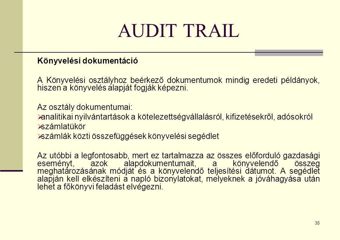 AUDIT TRAIL Könyvelési dokumentáció