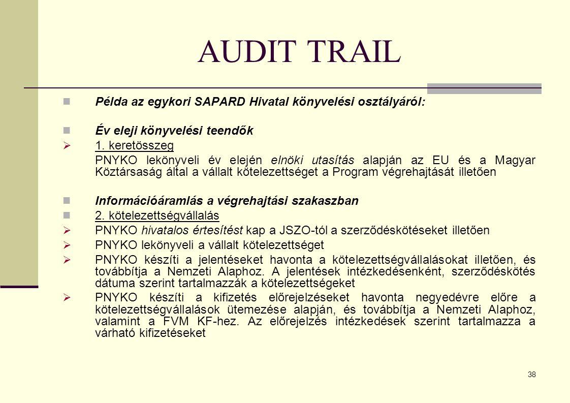 AUDIT TRAIL Példa az egykori SAPARD Hivatal könyvelési osztályáról: