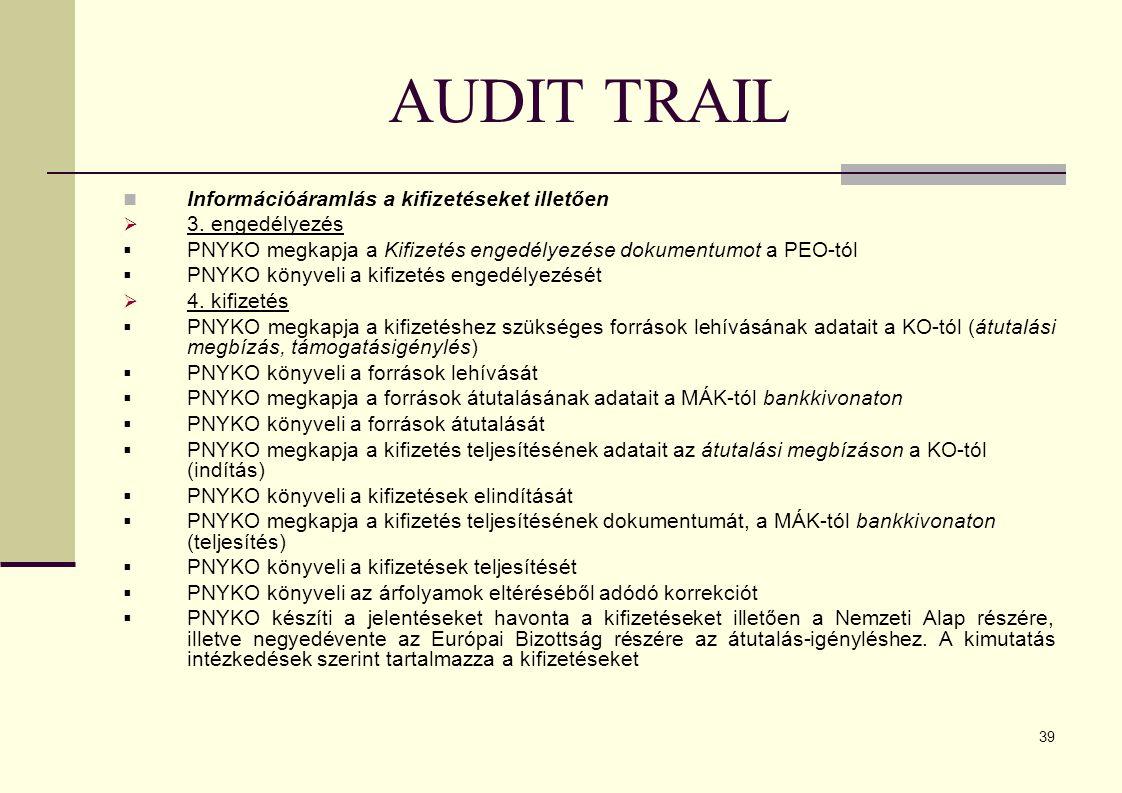 AUDIT TRAIL Információáramlás a kifizetéseket illetően 3. engedélyezés