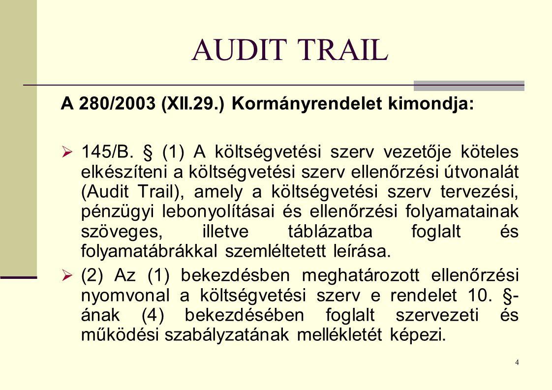 AUDIT TRAIL A 280/2003 (XII.29.) Kormányrendelet kimondja:
