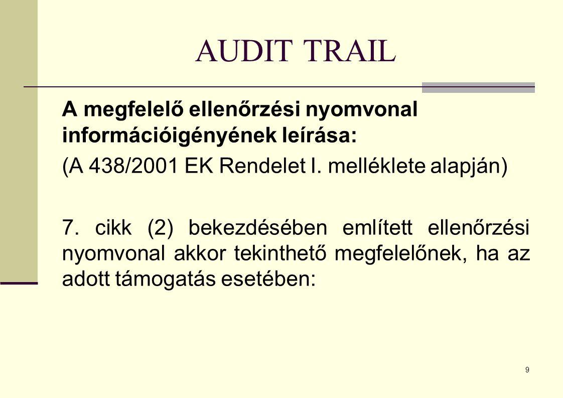 AUDIT TRAIL A megfelelő ellenőrzési nyomvonal információigényének leírása: (A 438/2001 EK Rendelet I. melléklete alapján)