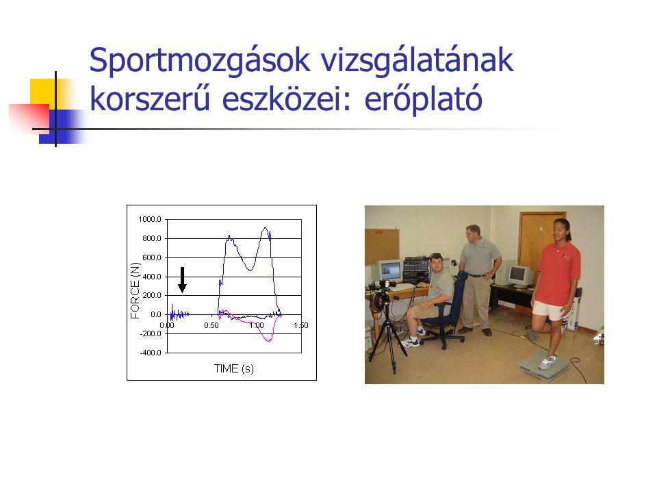 Sportmozgások vizsgálatának korszerű eszközei: erőplató