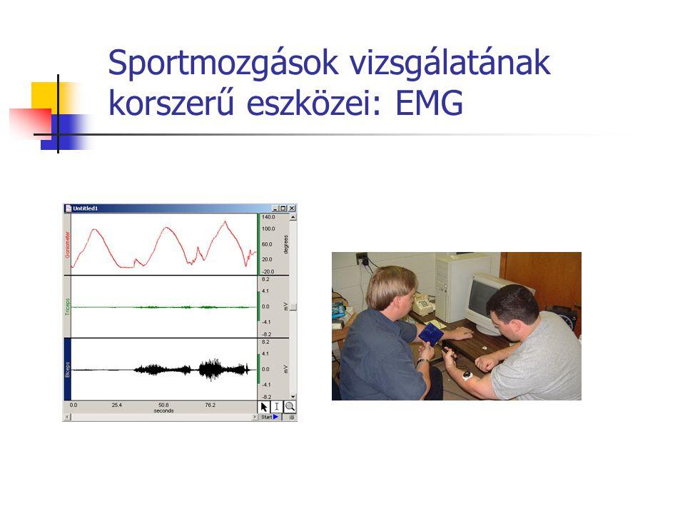 Sportmozgások vizsgálatának korszerű eszközei: EMG