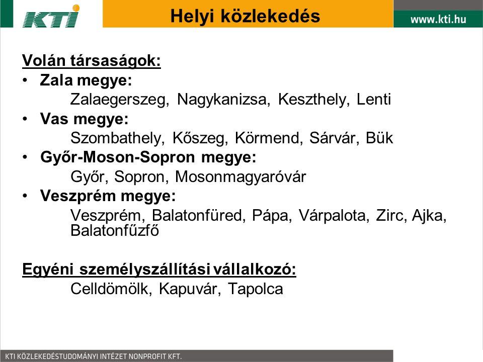 Helyi közlekedés Volán társaságok: Zala megye: