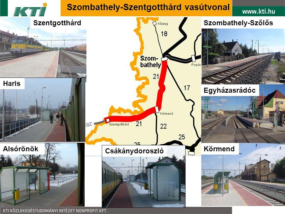 Szombathely-Szentgotthárd vasútvonal