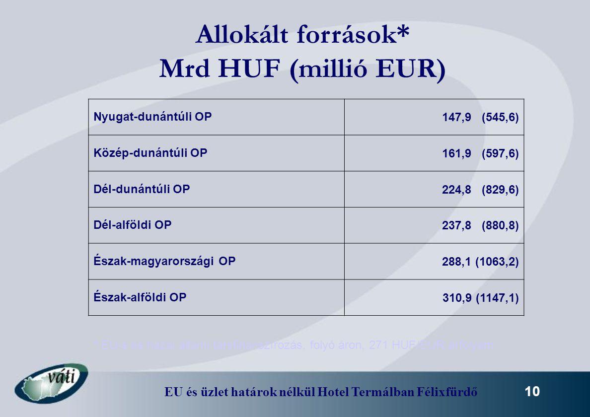 Allokált források* Mrd HUF (millió EUR)